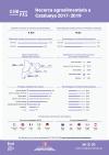 Recerca agroalimentària a Catalunya 2017-2019 (Infografia)
